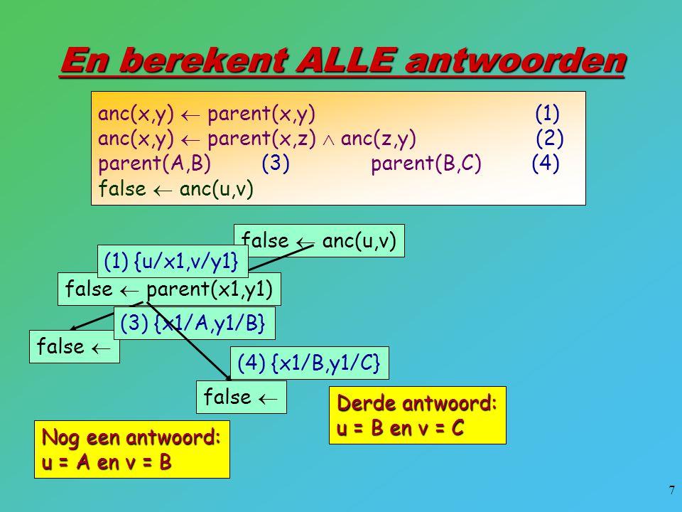 7 Derde antwoord: u = B en v = C Nog een antwoord: u = A en v = B En berekent ALLE antwoorden false  anc(u,v) false  parent(x1,y1) (1) {u/x1,v/y1} f