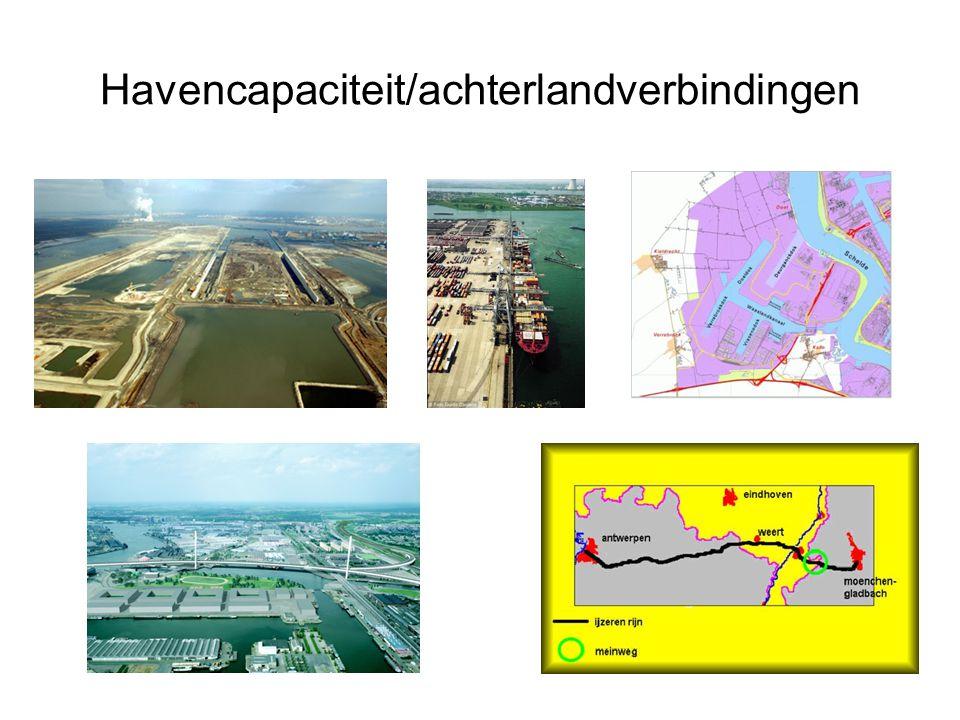 Havencapaciteit/achterlandverbindingen