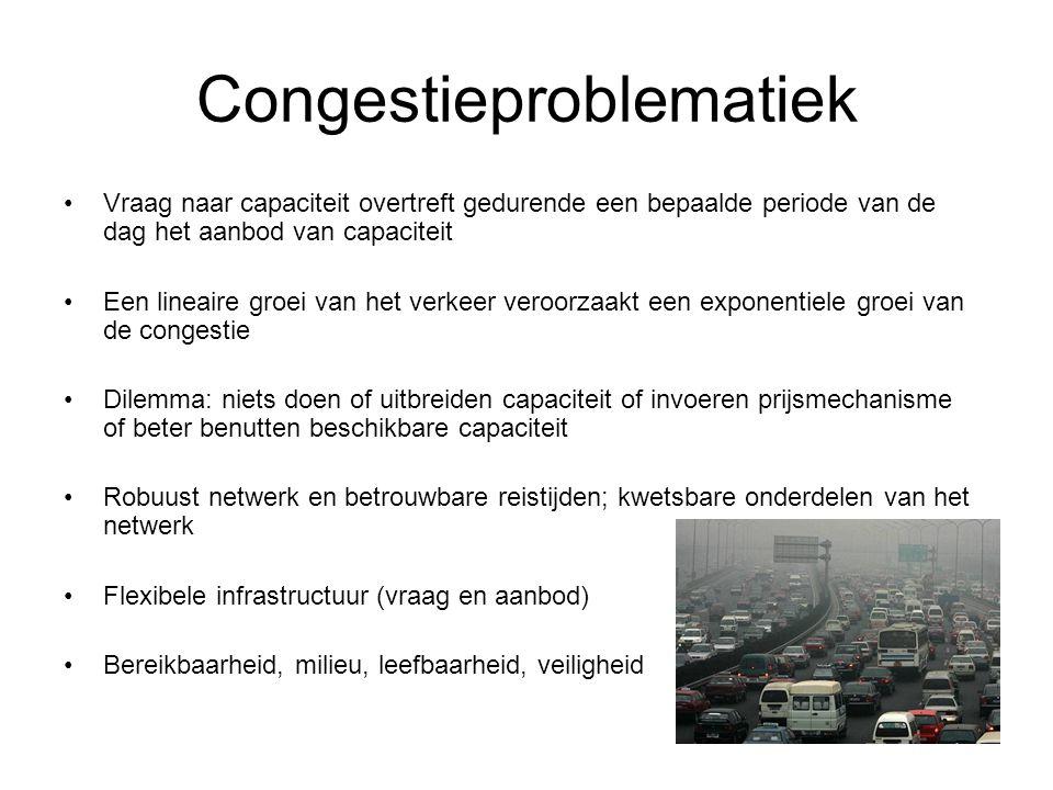 Congestieproblematiek Vraag naar capaciteit overtreft gedurende een bepaalde periode van de dag het aanbod van capaciteit Een lineaire groei van het v