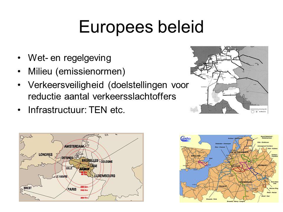 Europees beleid Wet- en regelgeving Milieu (emissienormen) Verkeersveiligheid (doelstellingen voor reductie aantal verkeersslachtoffers Infrastructuur
