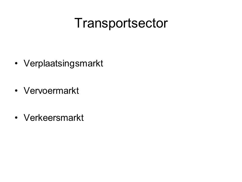 Verplaatsingsmarkt Markt waar de behoefte aan activiteiten en het aanbod van activiteiten leiden tot een verplaatsingspatroon Er is sprake van mogelijke interacties tussen geografisch gescheiden locatie Interacties hebben een ruimtelijke en een tijdsdimensie Vervoersconsument maakt een afweging tussen het nut (van de koppeling van activiteiten) en het offer (gegeneraliseerde weerstand) Vervoersconsument maakt een individuele afweging; percepties spelen een grote rol
