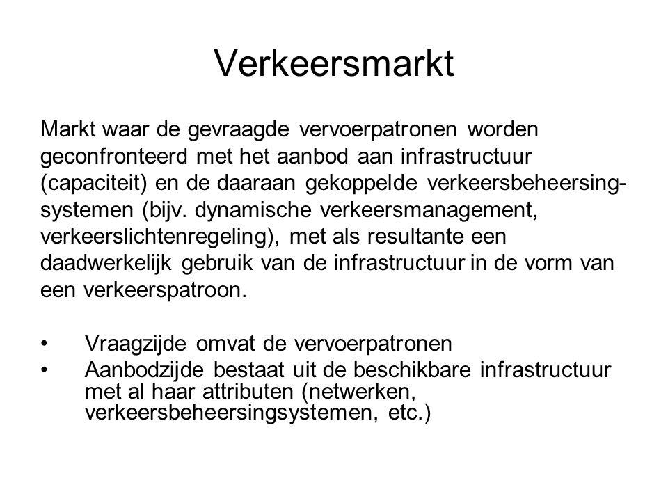 Verkeersmarkt Markt waar de gevraagde vervoerpatronen worden geconfronteerd met het aanbod aan infrastructuur (capaciteit) en de daaraan gekoppelde ve