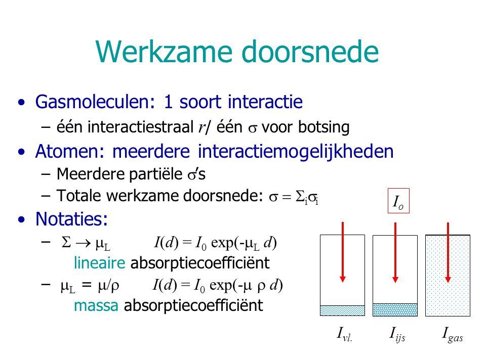 Werkzame doorsnede Gasmoleculen: 1 soort interactie –één interactiestraal r / één  voor botsing Atomen: meerdere interactiemogelijkheden –Meerdere p