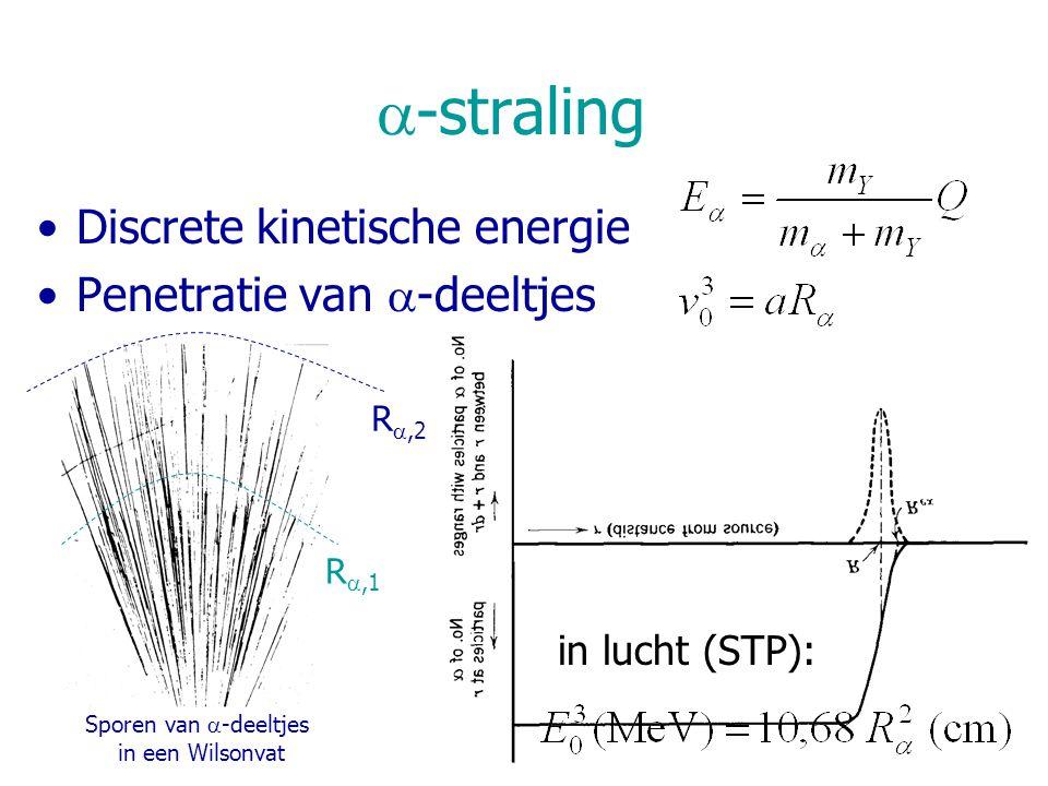  -straling Discrete kinetische energie Penetratie van  -deeltjes in lucht (STP): Sporen van  -deeltjes in een Wilsonvat R ,1 R ,2