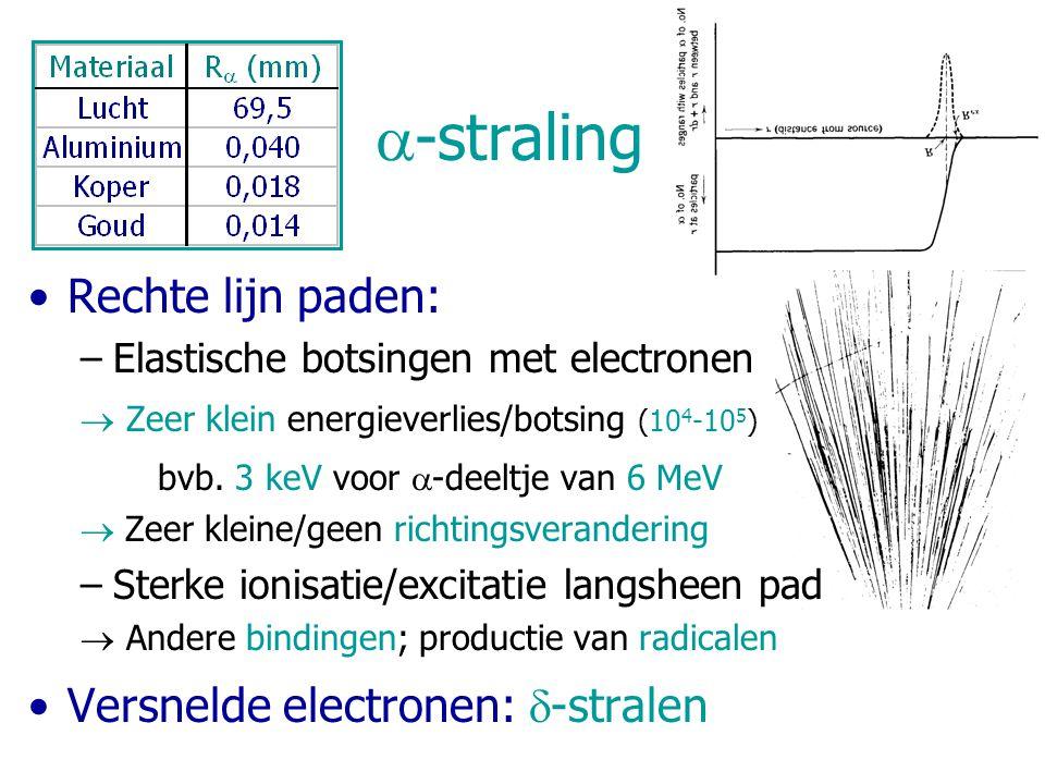  -straling Rechte lijn paden: –Elastische botsingen met electronen  Zeer klein energieverlies/botsing (10 4 -10 5 ) bvb. 3 keV voor  -deeltje van 6