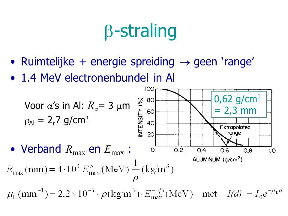  -straling Ruimtelijke + energie spreiding  geen 'range' 1.4 MeV electronenbundel in Al Voor  's in Al: R  = 3  m  Al  = 2,7 g/cm  Verband R m
