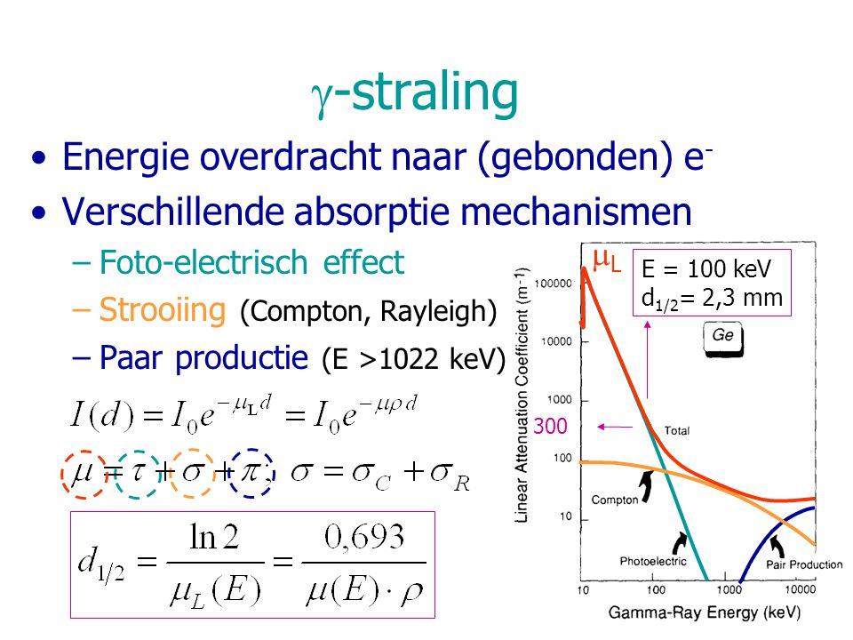  -straling Energie overdracht naar (gebonden) e - Verschillende absorptie mechanismen –Foto-electrisch effect –Strooiing (Compton, Rayleigh) –Paar pr