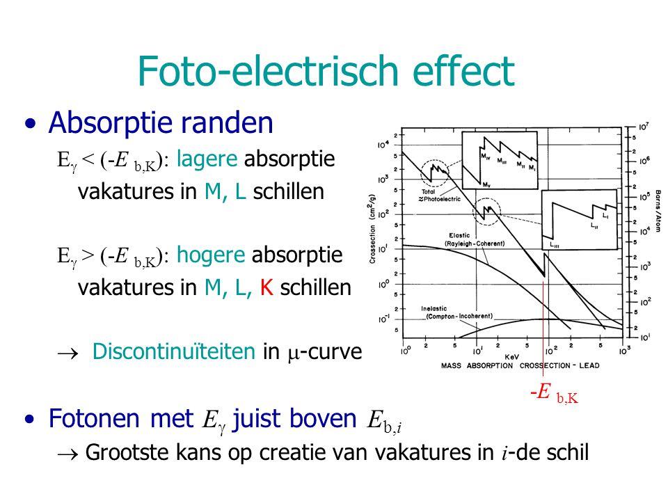 Foto-electrisch effect Absorptie randen E  < (-E b,K ): lagere absorptie vakatures in M, L schillen E  > (-E b,K ): hogere absorptie vakatures in M,