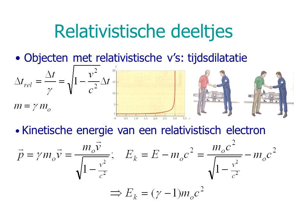 Relativistische deeltjes Objecten met relativistische v's: tijdsdilatatie Kinetische energie van een relativistisch electron