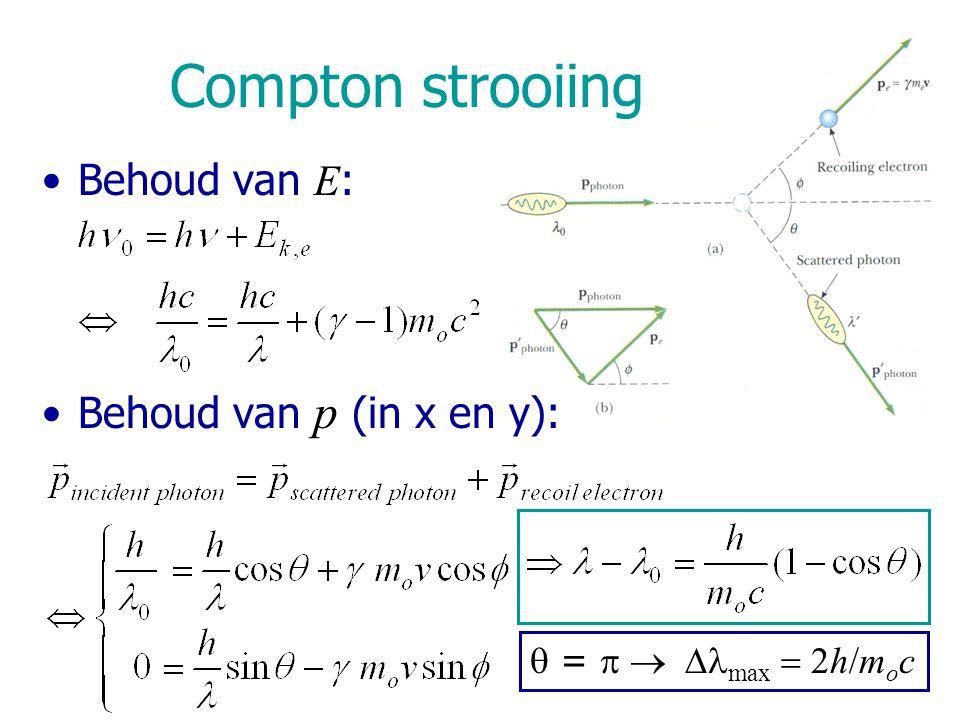 Compton strooiing Behoud van E : Behoud van p (in x en y):  =  max  h/m o c
