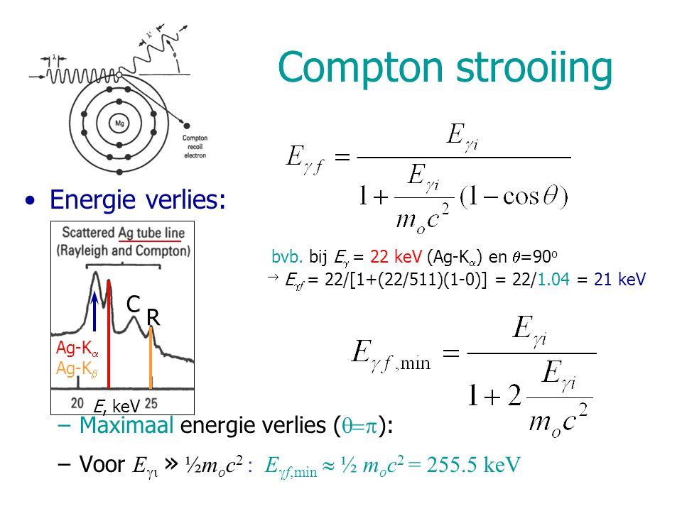 Energie verlies: bvb. bij E  = 22 keV (Ag-K  ) en  =90 o  E  f = 22/[1+(22/511)(1-0)] = 22/1.04 = 21 keV –Maximaal energie verlies (  ): –Voor