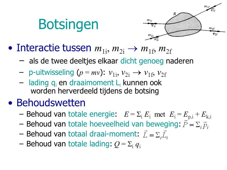Strooiing  =  C +  R Rayleigh strooiing:   –Coherent verschijnsel met alle gebonden e - –Verandering in bewegingsrichting, constante E –Basis van X-straal diffractie interferentie tussen verstrooide X-straal fotonen –Ook genoemd: elastische of coherente strooiing –Vooral bij zware atoomsoorten (veel electronen) Compton strooiing:   –Inelastische of incoherente strooiing –Dominant over Rayleigh strooiing bij lichte atoomsoorten
