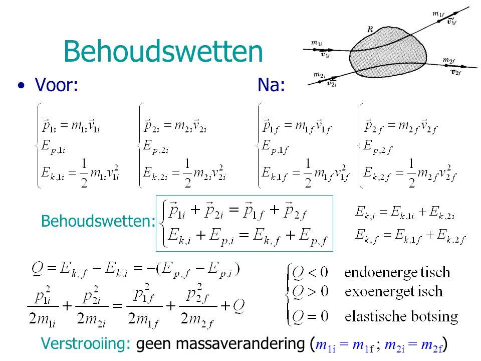 Vangst van een deeltje Bvb: kern ( m 2i ) vangt neutron ( m 1i ) –p + + n  d + Voor de botsing: Na de botsing: Vrijgekomen energie: Gereduceerde massa 