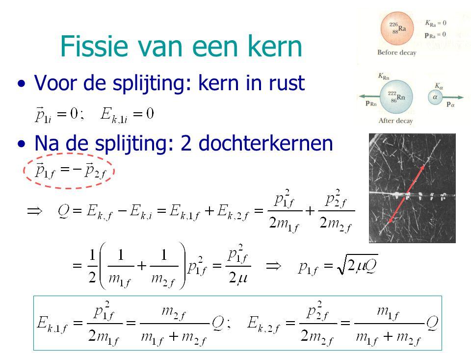  -straling Ruimtelijke + energie spreiding  geen 'range' 1.4 MeV electronenbundel in Al Voor  's in Al: R  = 3  m  Al  = 2,7 g/cm  Verband R max en E max : 0,62 g/cm 2 = 2,3 mm