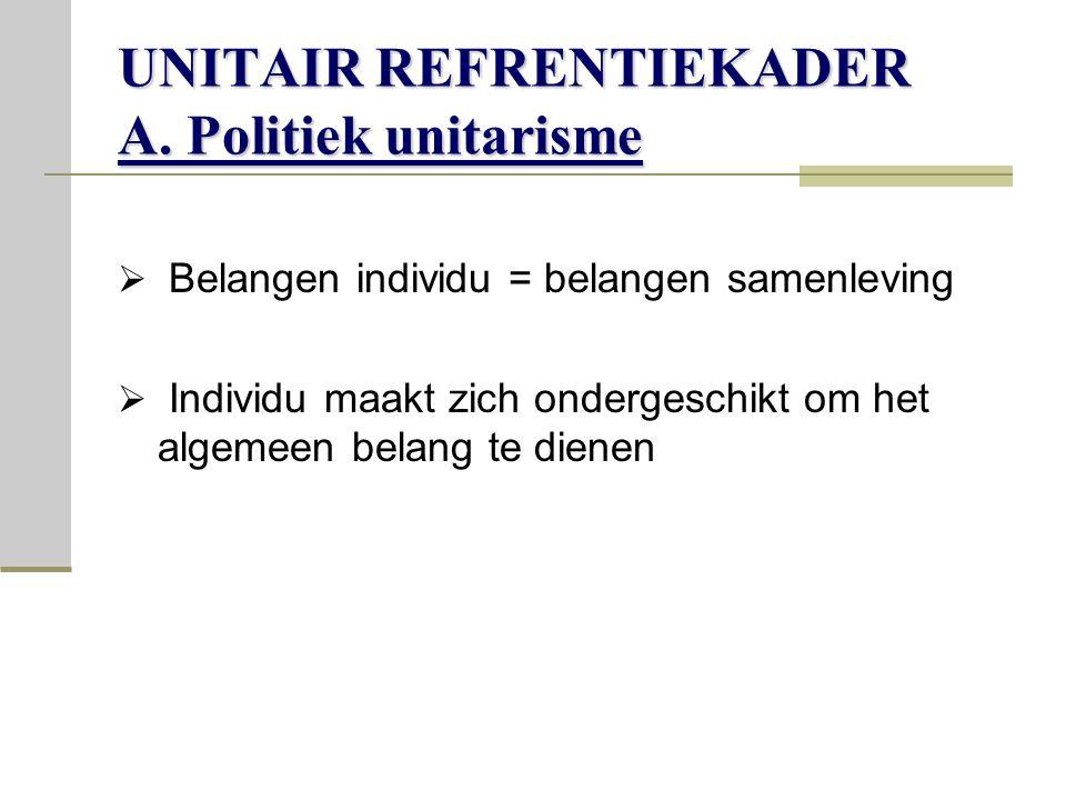 UNITAIR REFRENTIEKADER A.