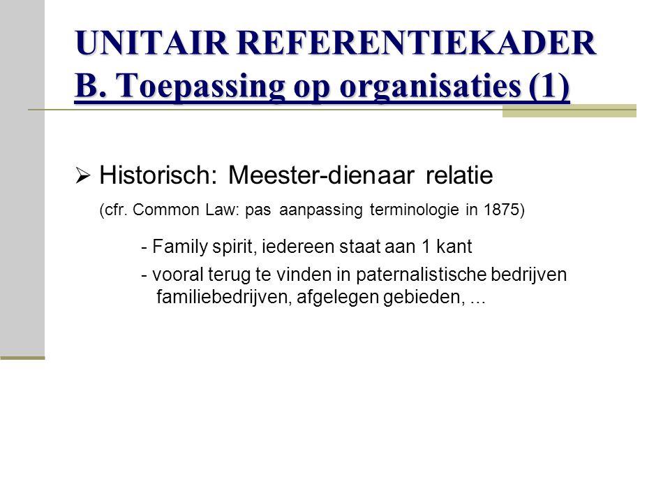 UNITAIR REFERENTIEKADER B.