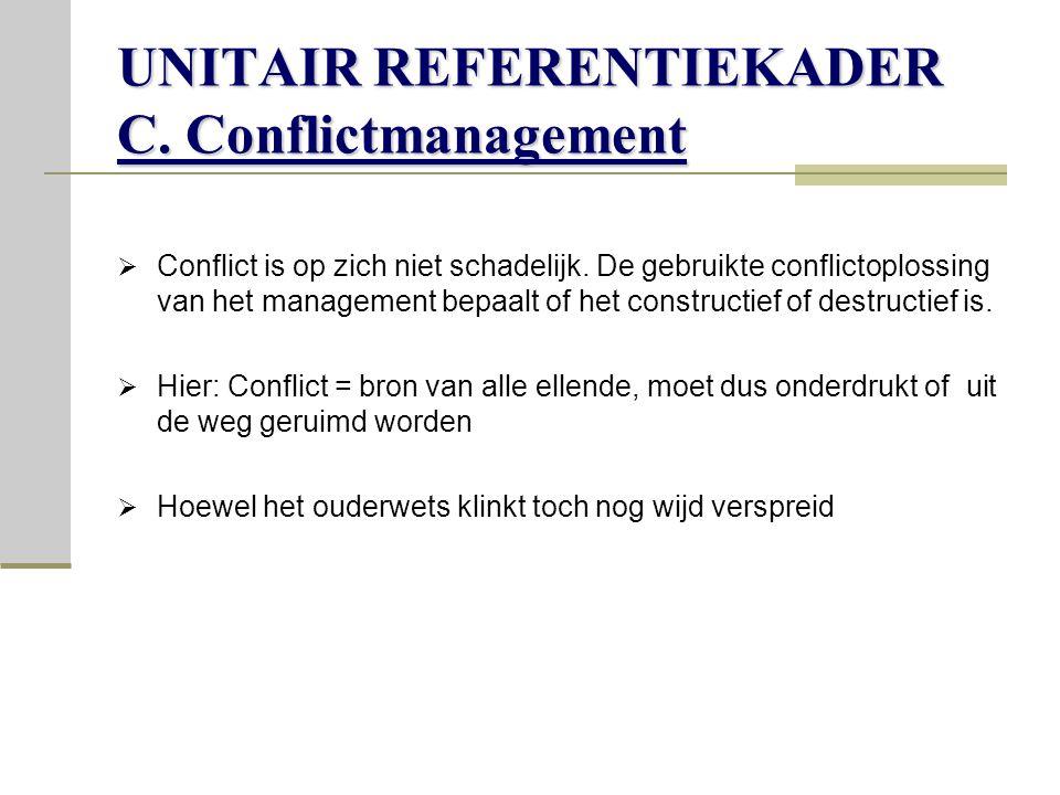 UNITAIR REFERENTIEKADER C.Conflictmanagement  Conflict is op zich niet schadelijk.