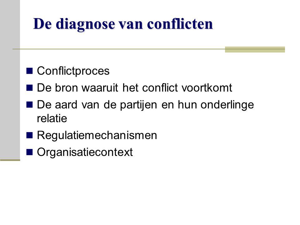 De diagnose van conflicten Conflictproces De bron waaruit het conflict voortkomt De aard van de partijen en hun onderlinge relatie Regulatiemechanismen Organisatiecontext