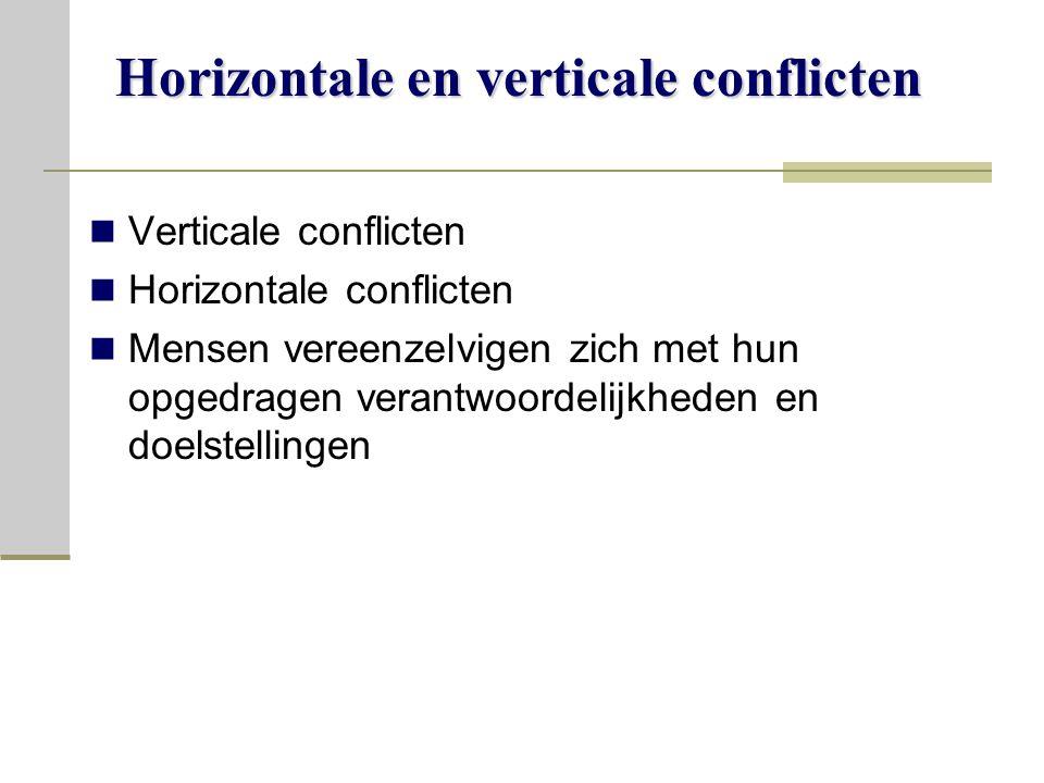 Horizontale en verticale conflicten Verticale conflicten Horizontale conflicten Mensen vereenzelvigen zich met hun opgedragen verantwoordelijkheden en doelstellingen