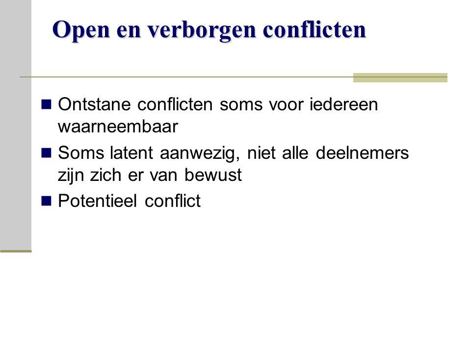 Open en verborgen conflicten Ontstane conflicten soms voor iedereen waarneembaar Soms latent aanwezig, niet alle deelnemers zijn zich er van bewust Potentieel conflict