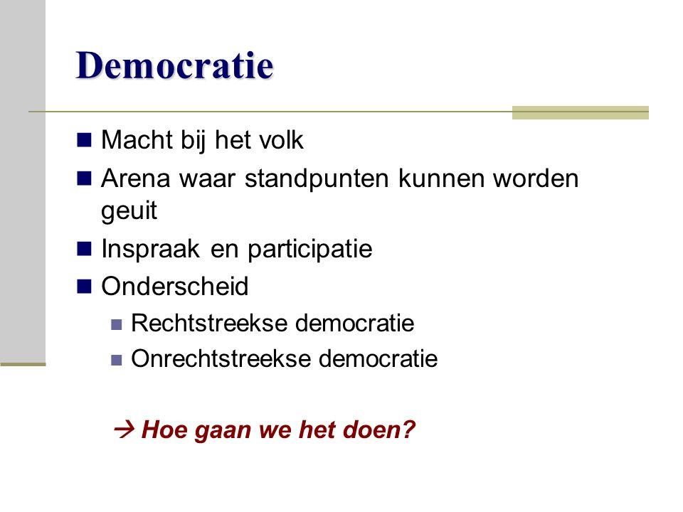 Democratie Macht bij het volk Arena waar standpunten kunnen worden geuit Inspraak en participatie Onderscheid Rechtstreekse democratie Onrechtstreekse democratie  Hoe gaan we het doen?