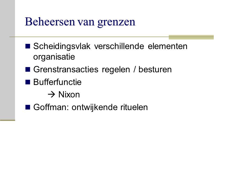 Beheersen van grenzen Scheidingsvlak verschillende elementen organisatie Grenstransacties regelen / besturen Bufferfunctie  Nixon Goffman: ontwijkende rituelen