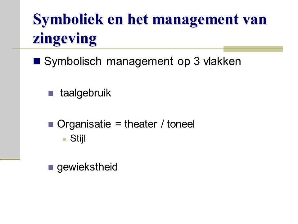 Symboliek en het management van zingeving Symbolisch management op 3 vlakken taalgebruik Organisatie = theater / toneel Stijl gewiekstheid
