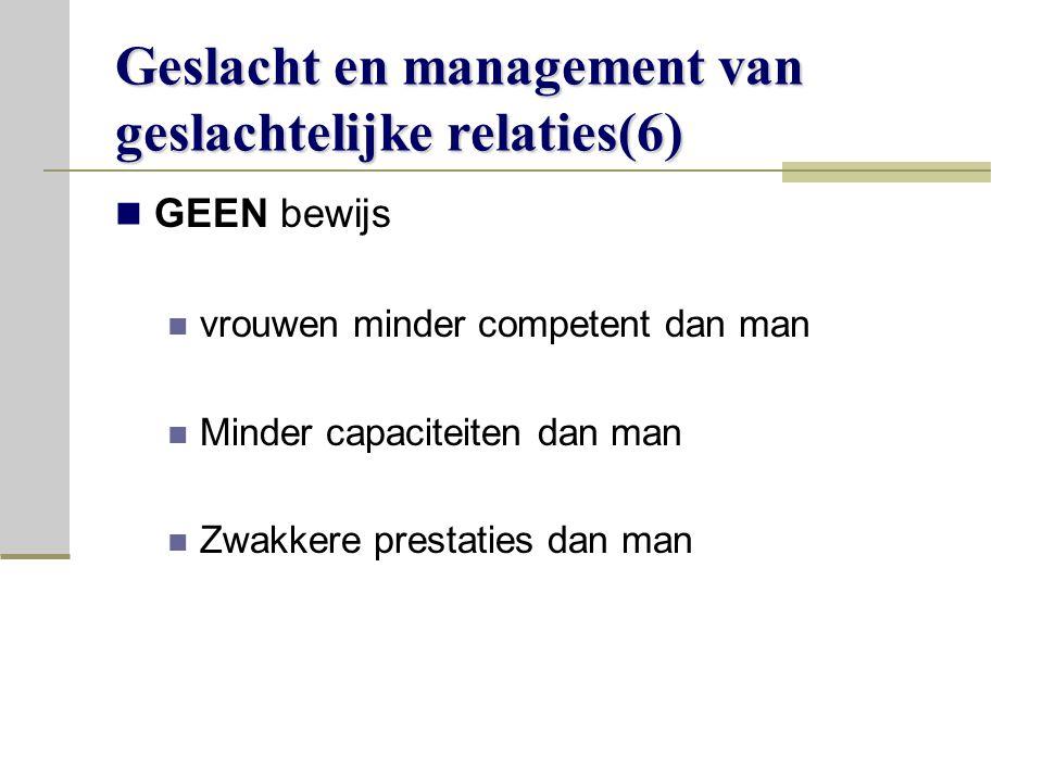 Geslacht en management van geslachtelijke relaties(6) GEEN bewijs vrouwen minder competent dan man Minder capaciteiten dan man Zwakkere prestaties dan man