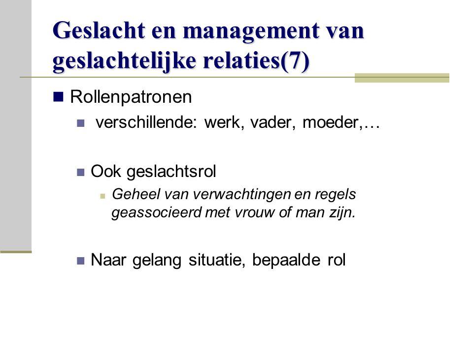 Geslacht en management van geslachtelijke relaties(7) Rollenpatronen verschillende: werk, vader, moeder,… Ook geslachtsrol Geheel van verwachtingen en regels geassocieerd met vrouw of man zijn.