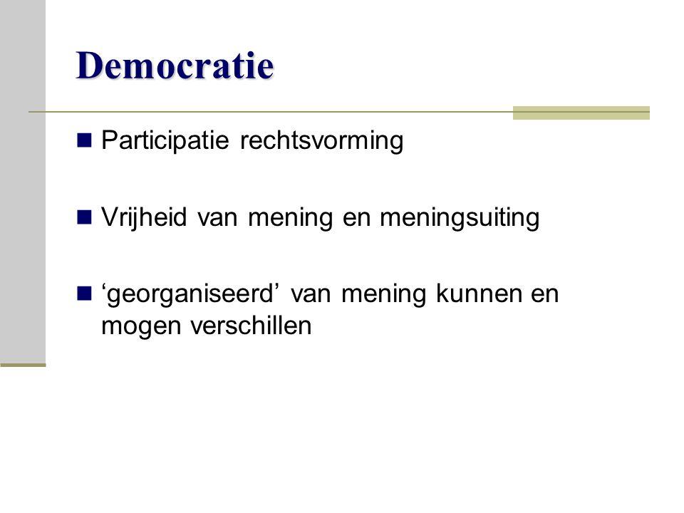 Democratie Participatie rechtsvorming Vrijheid van mening en meningsuiting 'georganiseerd' van mening kunnen en mogen verschillen