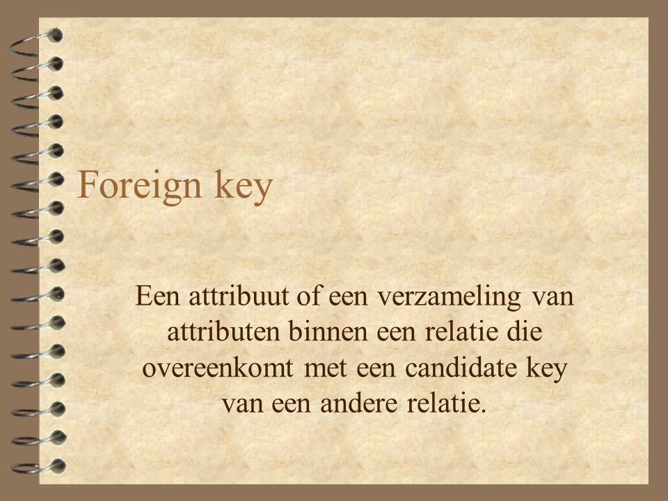 Foreign key Een attribuut of een verzameling van attributen binnen een relatie die overeenkomt met een candidate key van een andere relatie.