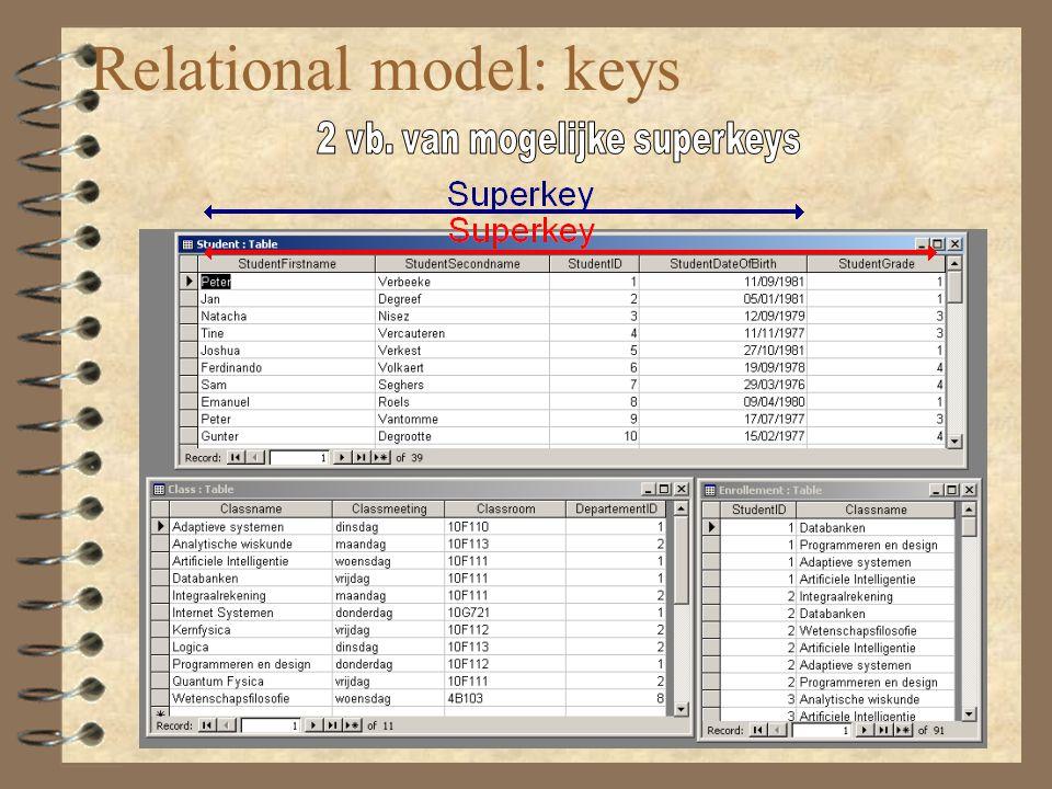 Relational model: keys