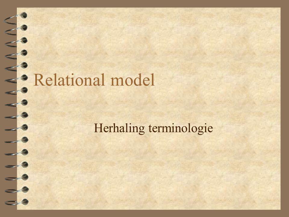 Relational model Herhaling terminologie