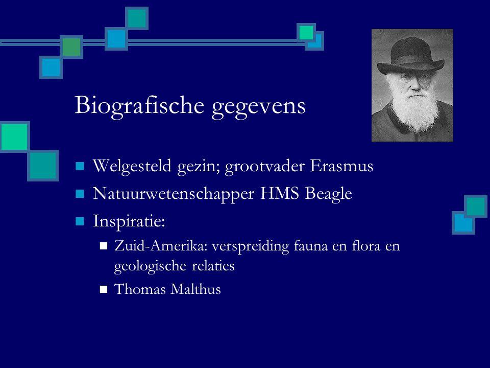Biografische gegevens Welgesteld gezin; grootvader Erasmus Natuurwetenschapper HMS Beagle Inspiratie: Zuid-Amerika: verspreiding fauna en flora en geologische relaties Thomas Malthus