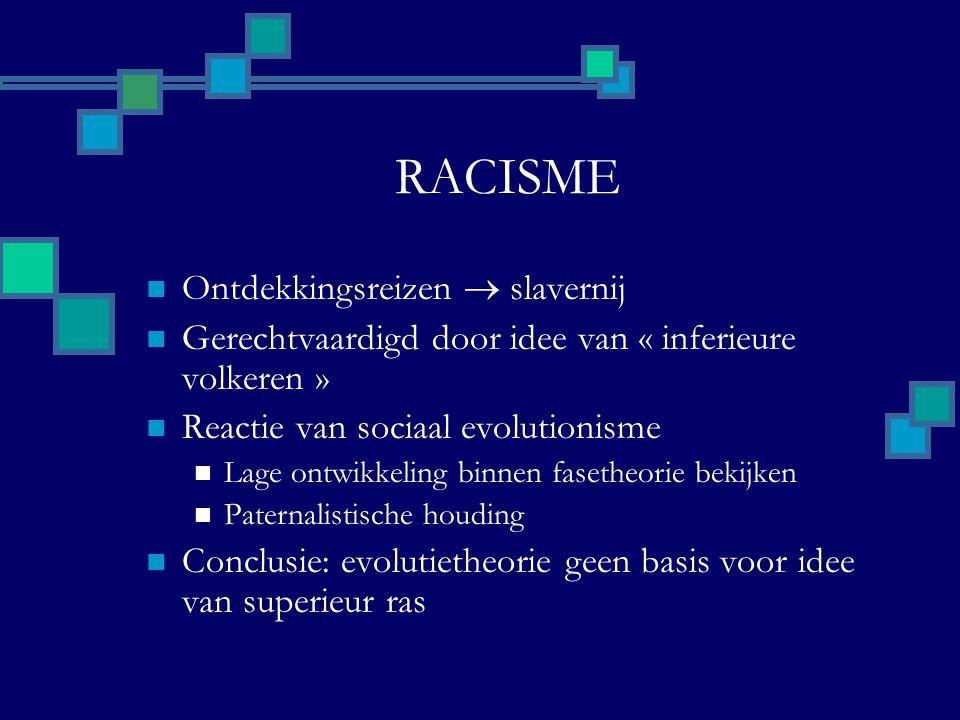 RACISME Ontdekkingsreizen  slavernij Gerechtvaardigd door idee van « inferieure volkeren » Reactie van sociaal evolutionisme Lage ontwikkeling binnen fasetheorie bekijken Paternalistische houding Conclusie: evolutietheorie geen basis voor idee van superieur ras