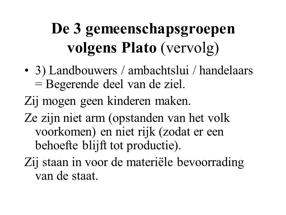 De 3 gemeenschapsgroepen volgens Plato (vervolg) 3) Landbouwers / ambachtslui / handelaars = Begerende deel van de ziel.
