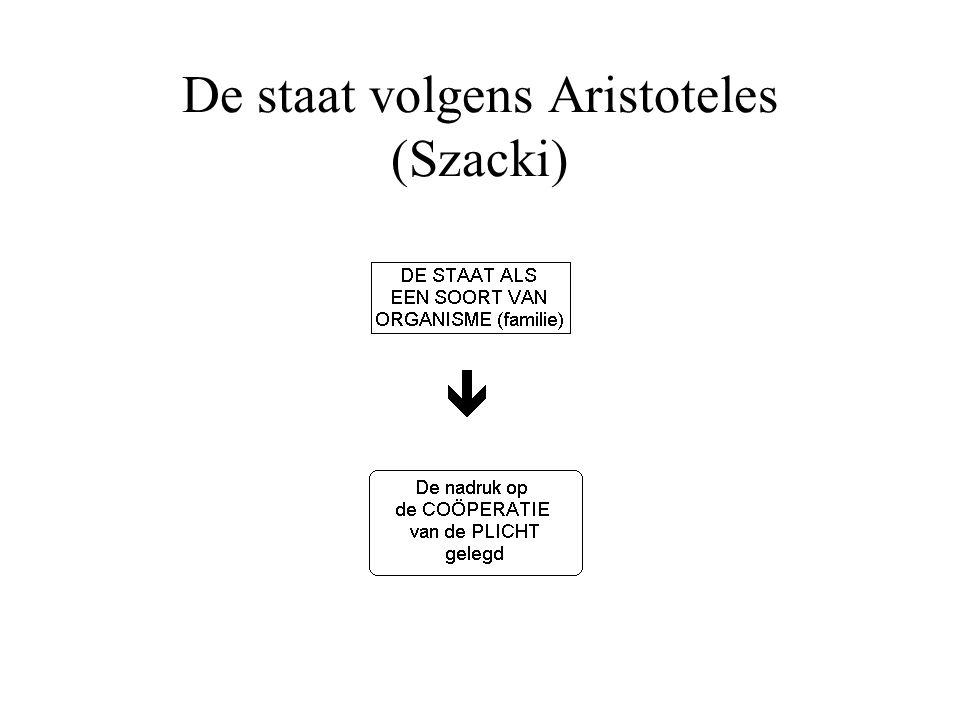 De staat volgens Aristoteles (Szacki)