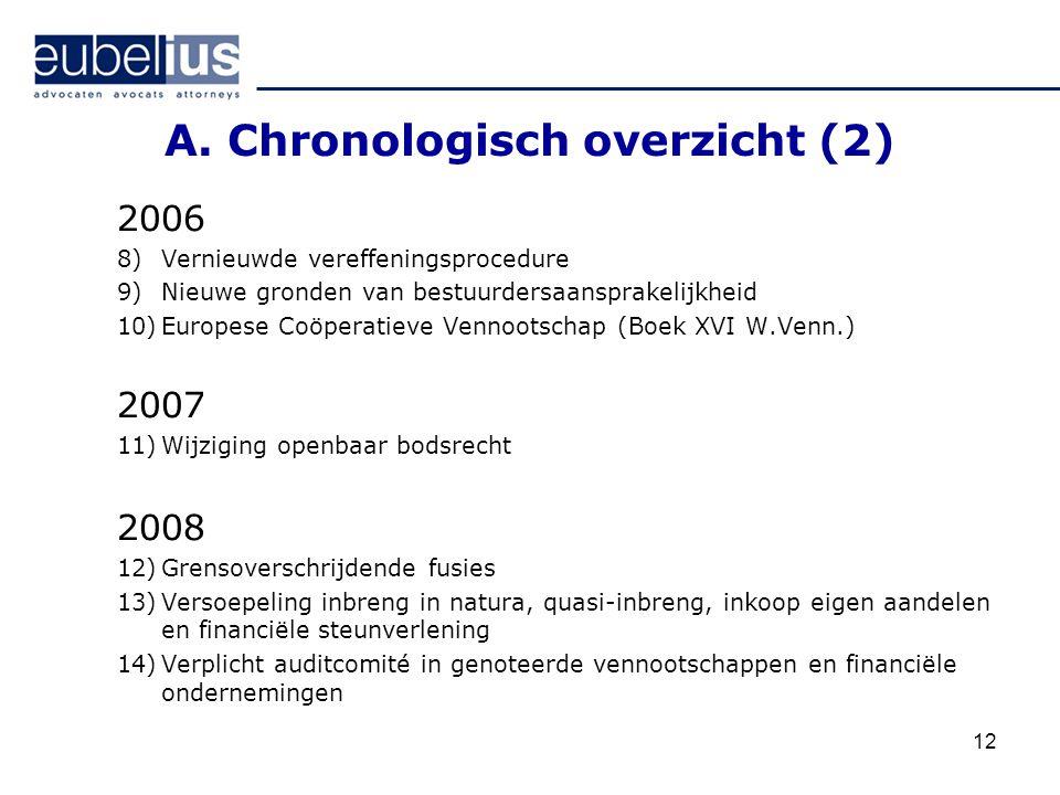 12 A. Chronologisch overzicht (2) 2006 8)Vernieuwde vereffeningsprocedure 9)Nieuwe gronden van bestuurdersaansprakelijkheid 10)Europese Coöperatieve V