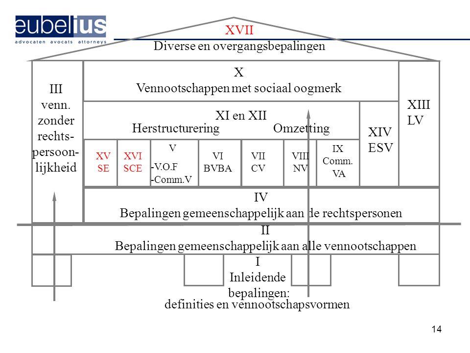 14 IV Bepalingen gemeenschappelijk aan de rechtspersonen V -V.O.F -Comm.V XVII Diverse en overgangsbepalingen X Vennootschappen met sociaal oogmerk XI