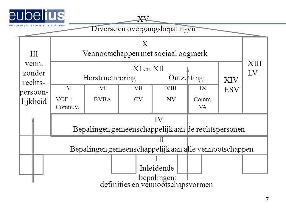 7 IV Bepalingen gemeenschappelijk aan de rechtspersonen XV Diverse en overgangsbepalingen X Vennootschappen met sociaal oogmerk XI en XII III venn. zo