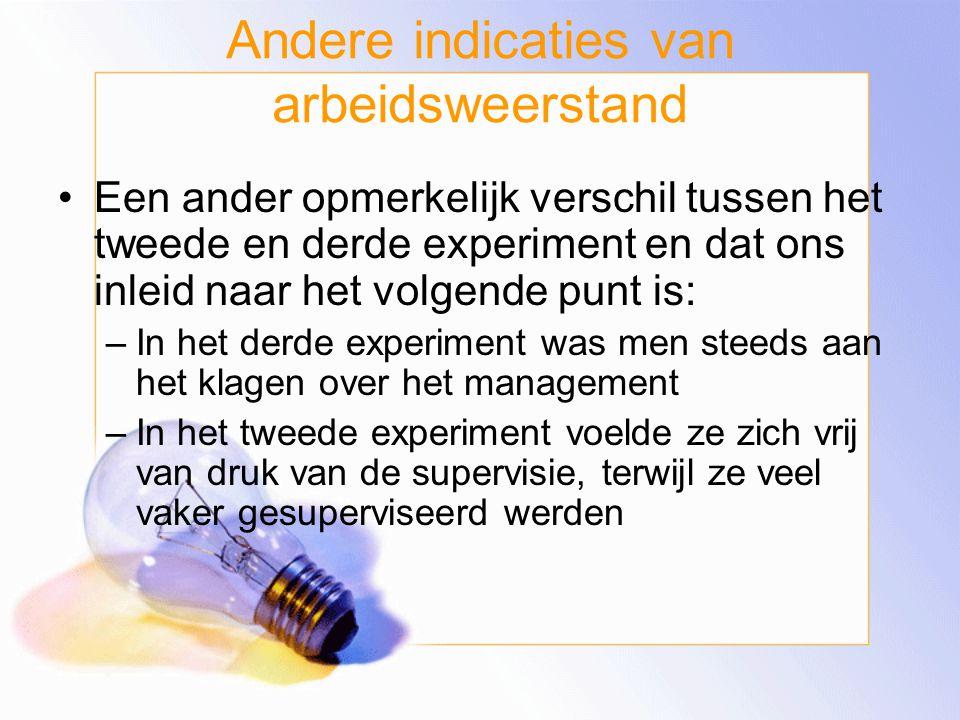 Andere indicaties van arbeidsweerstand Het ironische aan het Hawthorne experiment is dat het bedacht werd om een wetenschappelijke erkenning van het p