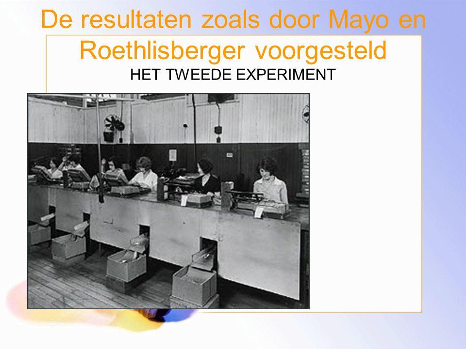 Overzicht Hawthorne onderzoek 3 categorieën: 1) Het 'verlichting' experiment –Output van werknemer gerelateerd aan variaties in licht condities –Onder