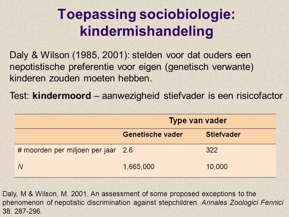 Toepassing sociobiologie: kindermishandeling Type van vader Genetische vaderStiefvader # moorden per miljoen per jaar2.6322 N1,665,00010,000 Daly, M &