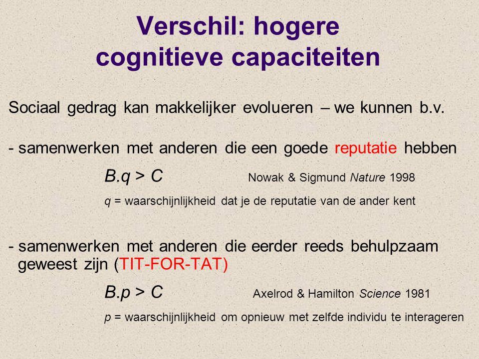 Verschil: hogere cognitieve capaciteiten Sociaal gedrag kan makkelijker evolueren – we kunnen b.v. - samenwerken met anderen die een goede reputatie h