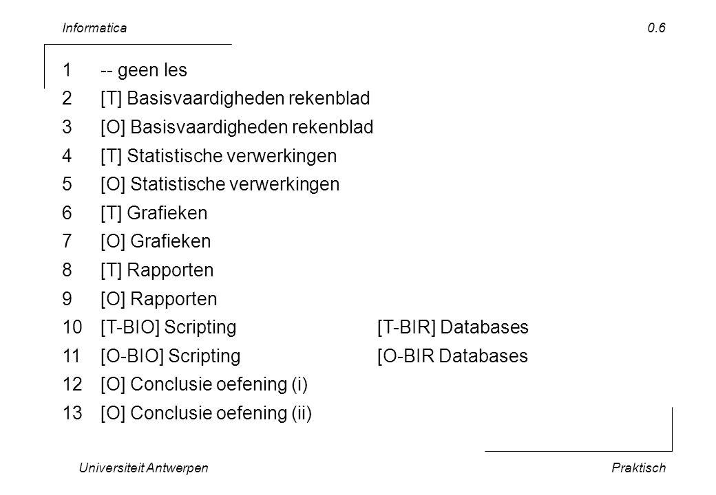 Informatica Universiteit AntwerpenPraktisch 0.6 1-- geen les 2[T] Basisvaardigheden rekenblad 3[O] Basisvaardigheden rekenblad 4[T] Statistische verwerkingen 5[O] Statistische verwerkingen 6[T] Grafieken 7[O] Grafieken 8[T] Rapporten 9[O] Rapporten 10[T-BIO] Scripting[T-BIR] Databases 11[O-BIO] Scripting[O-BIR Databases 12[O] Conclusie oefening (i) 13[O] Conclusie oefening (ii)