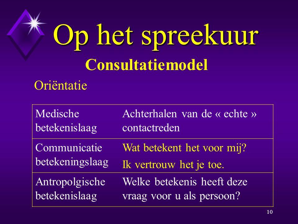 9 Op het spreekuur Consultatiemodel Aanmelding Medische betekenislaag Inleidend zinnetje van de patiënt/dokter Communicatie betekeningslaag Kennismaking en situering.