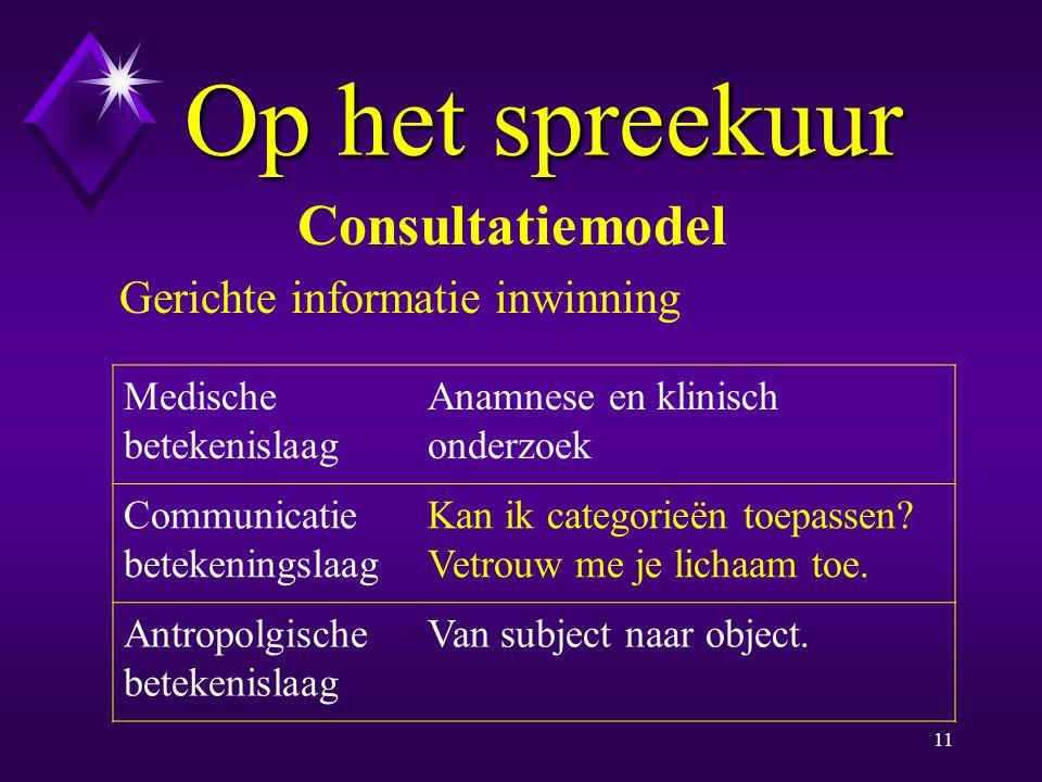 10 Op het spreekuur Consultatiemodel Oriëntatie Medische betekenislaag Achterhalen van de « echte » contactreden Communicatie betekeningslaag Wat betekent het voor mij.