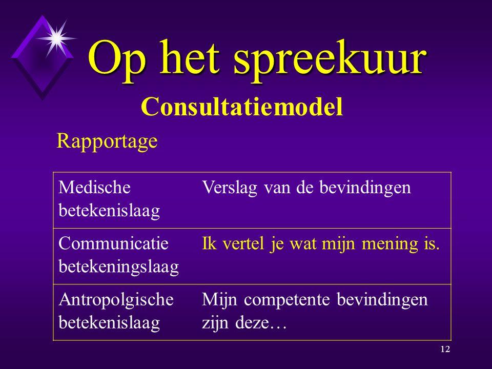 11 Op het spreekuur Consultatiemodel Gerichte informatie inwinning Medische betekenislaag Anamnese en klinisch onderzoek Communicatie betekeningslaag Kan ik categorieën toepassen.