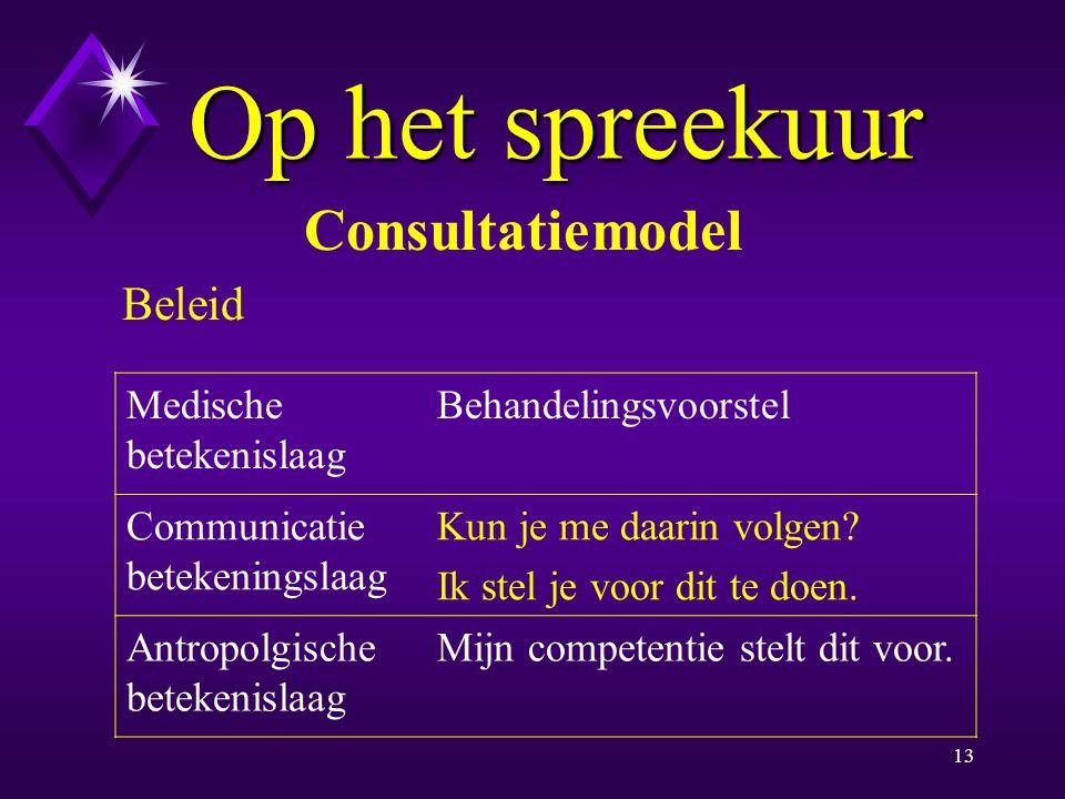 12 Op het spreekuur Consultatiemodel Rapportage Medische betekenislaag Verslag van de bevindingen Communicatie betekeningslaag Ik vertel je wat mijn mening is.
