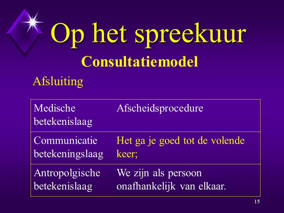 14 Op het spreekuur Consultatiemodel Bespreking Medische betekenislaag Bespreking van het behandelingsvoorstel Communicatie betekeningslaag Kunnen we over wat te doen akkoord gaan.